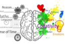 La musica aiuta le funzioni cognitive